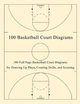 100 Basketball Court Diagrams