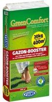 Viano Gazonmeststof Gazon-Booster 20kg- 400m²