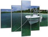 Glas schilderij Boot, Natuur | Groen, Blauw, Wit | 100x70cm 5Luik | Foto print op Glas |  F007092