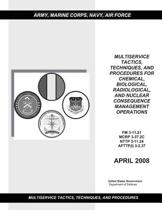 FM 3-11.21 McRp 3-37.2c Nttp 3-11.24 Afttp (I) 3-2.37 Multiservice Tactics, Techniques, and Procedures for Chemical, Biological, Radiological, and Nuclear Consequence Management Operations April 2008