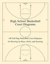 High School Basketball Court Diagrams