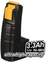 Festool BP 12 C (489 728) Ni-MH 3.3Ah/12V Plus.Parts Accu (39.6Wh)