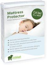Matrasbeschermer - hypoallergeen