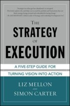 The Strategy of Execution