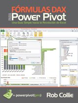 Formulas DAX para PowerPivot