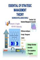 Essential of Strategic Management Theory