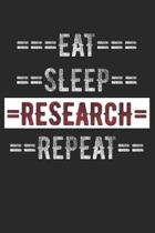 Research Journal - Eat Sleep Research Repeat