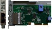 Lenovo 7ZT7A00544 netwerkkaart & -adapter Ethernet 1000 Mbit/s Intern