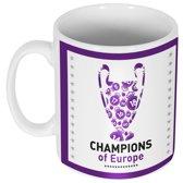 Real Madrid Champions League 2018 Winners Mok