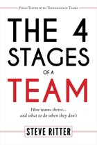 The 4 Stages of a Team