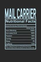 Mail Carrier Nutritional Facts