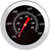 Inbouw thermometer voor BBQ