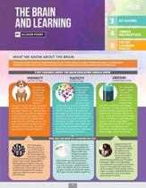 The Brain and Learning (Quick Reference Guide)