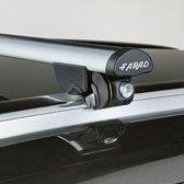 Faradbox Dakdragers Fiat Panda 2012> met gesloten dakrail, 100kg laadvermogen