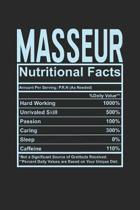 Masseur Nutritional Facts