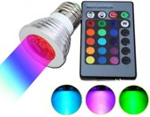 RGB LED SPOT MET REMOTE