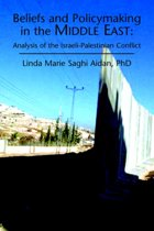 Beliefs & Policymaking In The Middle East