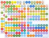 doTERRA Dop Stickers | 2 Vellen | NIEUWE NAMEN | Etherische olie