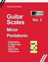 Guitar Scales Minor Pentatonic