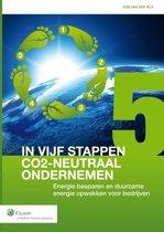 In vijf stappen CO2-neutraal ondernemen