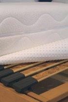 Optinop matrasbeschermer 90x200 cm