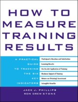 How to Measure Training Results