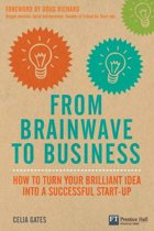 From Brainwave to Business