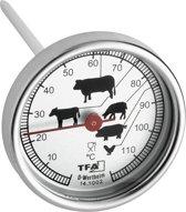vlees gebraad thermometer