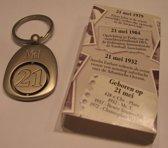 kroniek sleutelhanger - titanium - 21 februari - datum