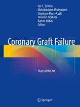 Coronary Graft Failure