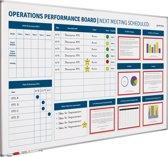 Operations Performance Board softline profiel-120x200 cm