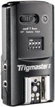 Aputure Trigmaster II 2.4G ontvangerr voor Sony.
