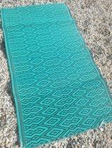 Strandmat zwart- turquoise / tuin matje / balkon matje 70 x 145 cm