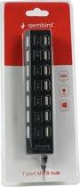 7 poorts USB 2.0 hub met voeding