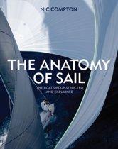 The Anatomy of Sail