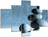 Glas schilderij Steden | Blauw | 100x70cm 5Luik | Foto print op Glas |  F006379