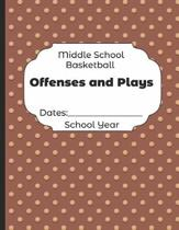 Middle School Basketball Offenses and Plays Dates