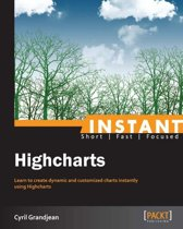 Instant Highcharts