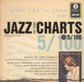 Jazz in the Charts: After You've Gone 1927