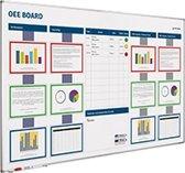 OEE Board softline profiel-120x200 cm