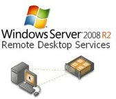 Microsoft Windows Server 2008 R2 Standard, OLP-NL GOV 1 licentie(s)