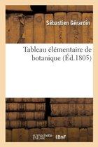 Tableau �l�mentaire de Botanique