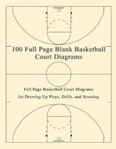 100 Full Page Blank Basketball Court Diagrams