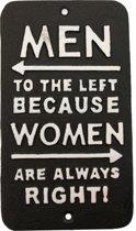 Muurplaat Men to the left