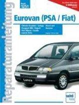 Citroen / Peugeot / Fiat / Lancia