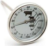 Weis Vleesthermometer - RVS