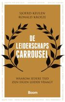 De leiderschapscarrousel