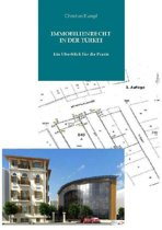 Immobilienrecht der Türkei