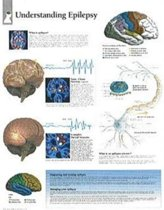 Understanding Epilepsy Paper Poster
