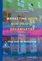Marketing voor non-profitorganisaties